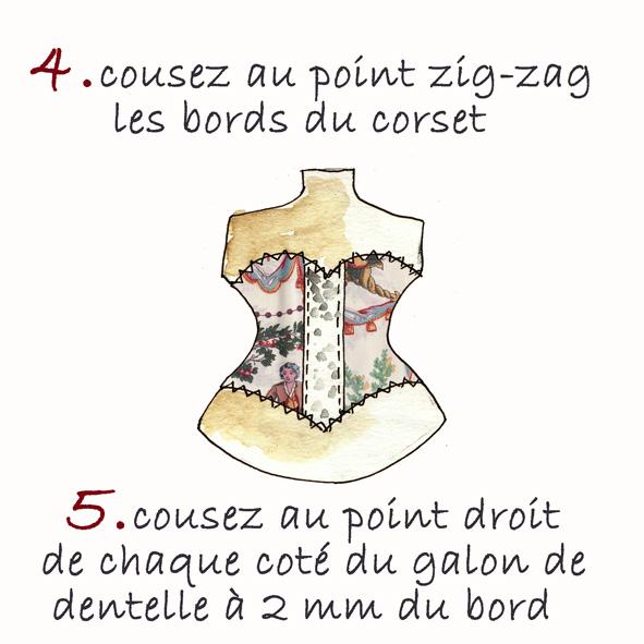 tuto porte-clé corset 2