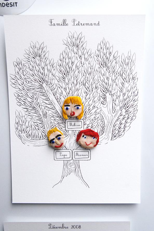 portrait de famille fimo gilles