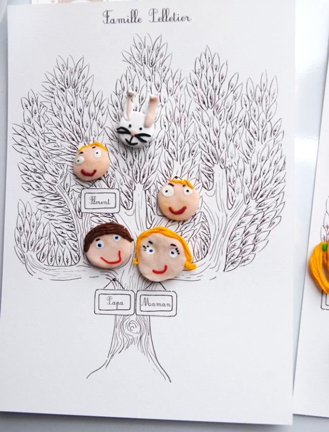 portrait de famille lidwine