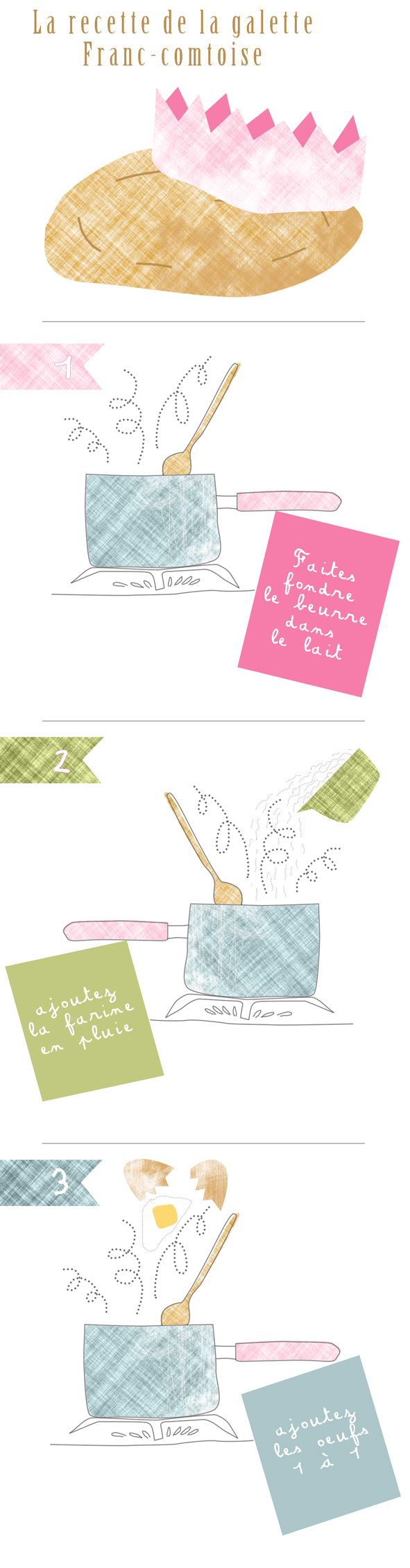 recette illustrée galette franc-comtoise