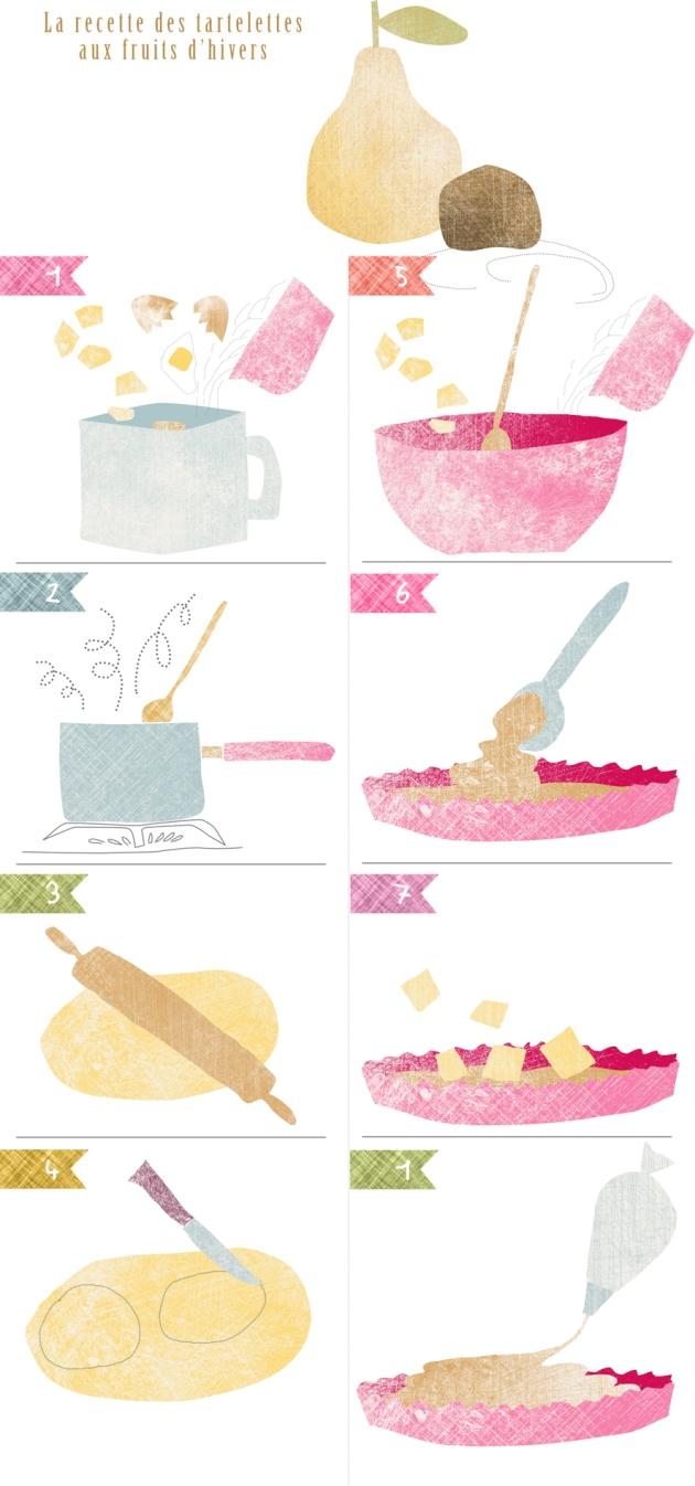recette mont blanc illustrée