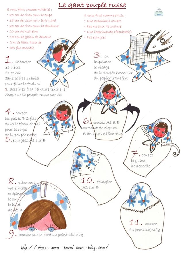 tuto gant poupée russe page 1 100