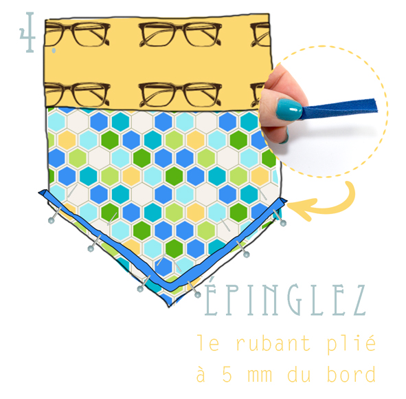 tuto fabric clutch 4