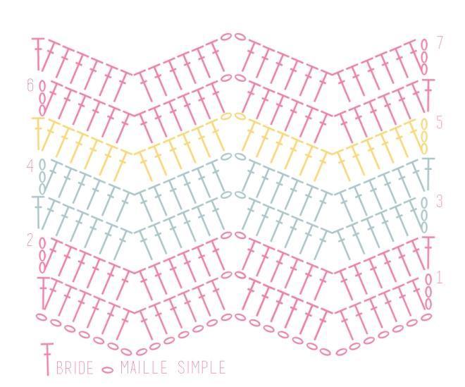 diagramme point de chevron au crochet