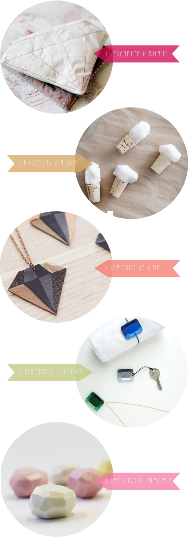 DIY inspiration gem diamant