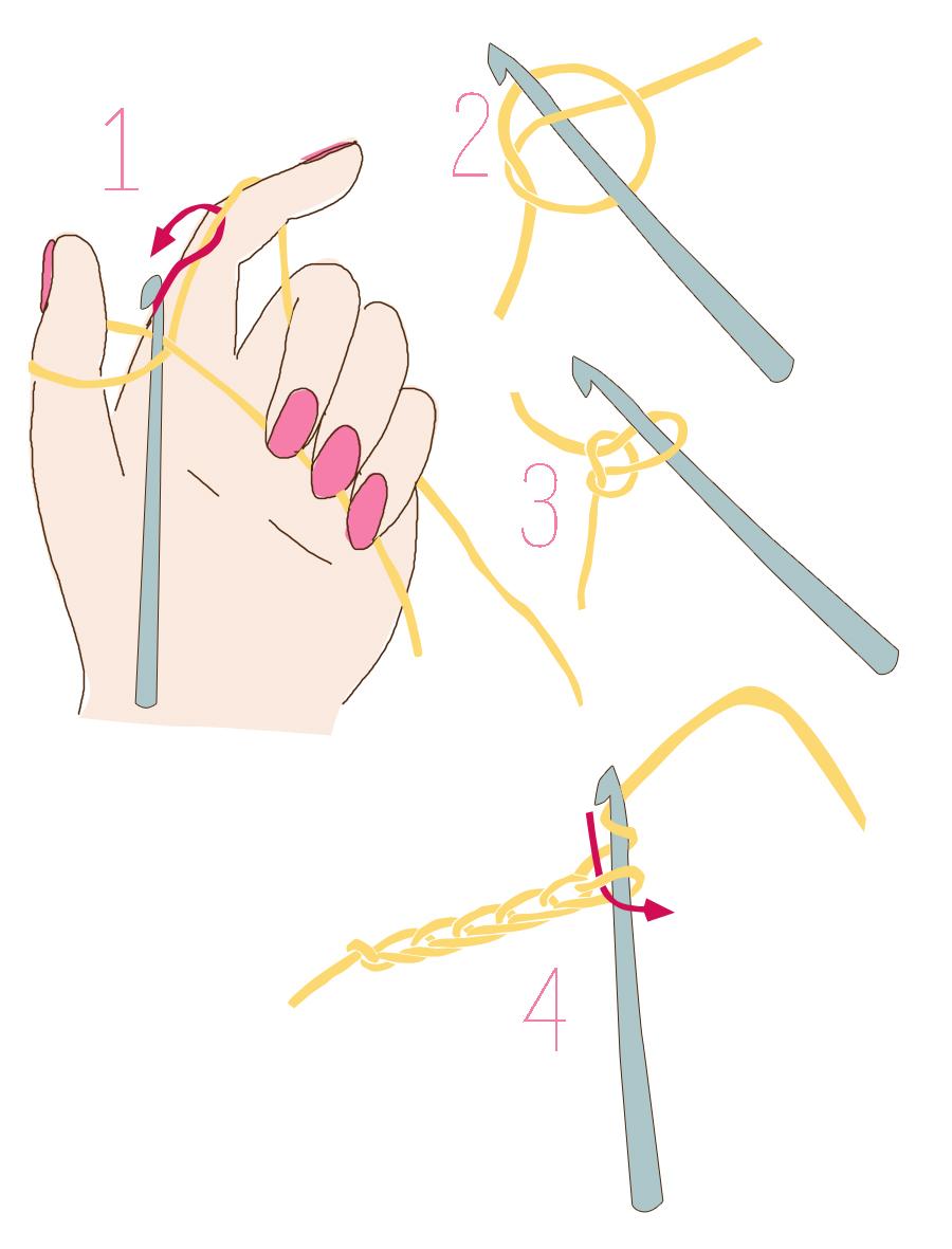 tuto comment faire un tapis au crochet au fils trapilho dans mon bocal