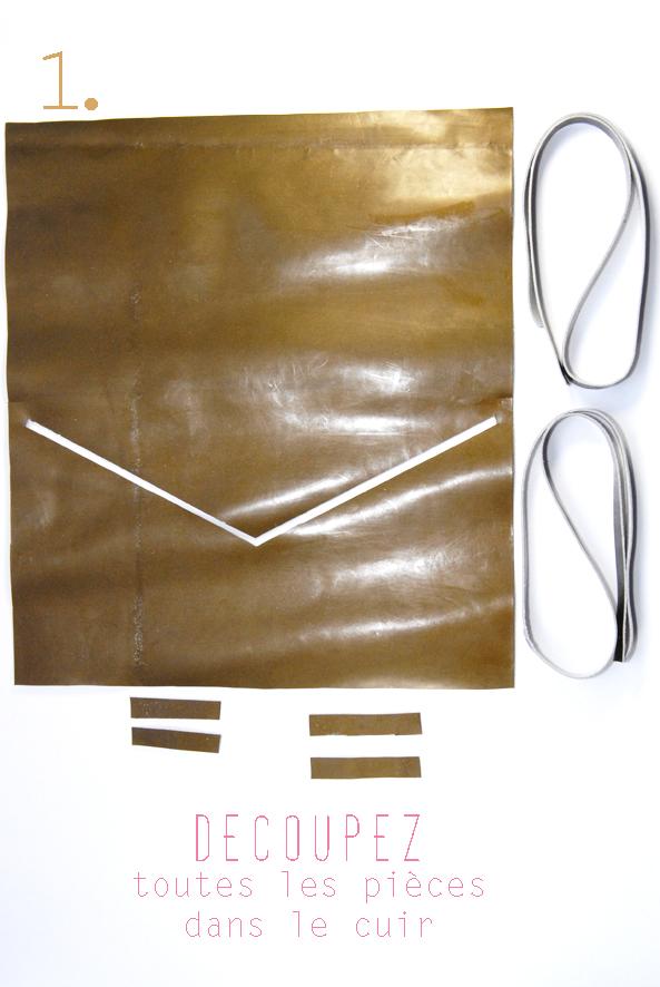 tuto pochette en cuir à pompons 1